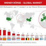 Invest Global – Buy Local: 429 internationale Wertpapiere an der Wiener Börse handeln