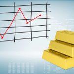 Goldpreis Prognose – Goldpreisentwicklung 2016