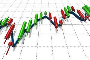 charts-trading